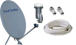 İzmit Antenci